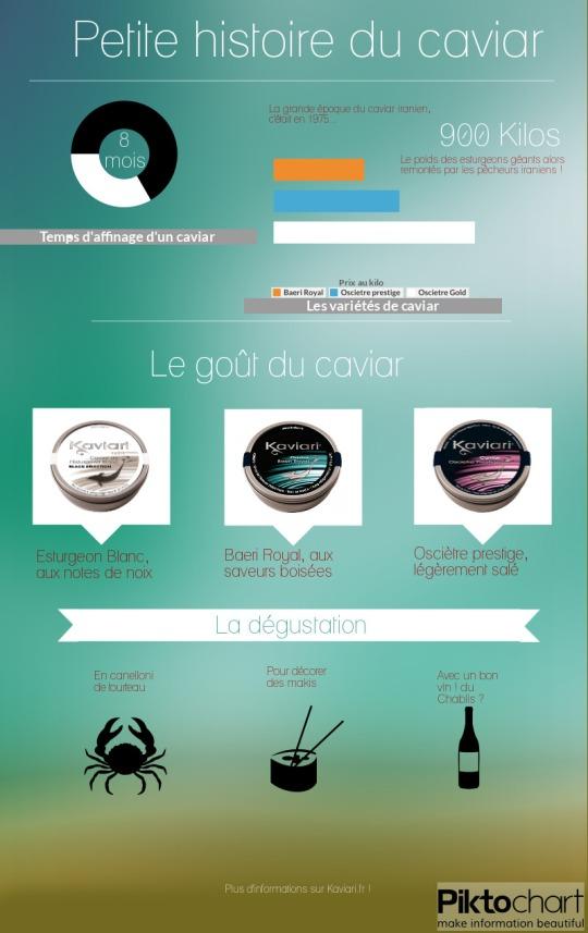 infographie-caviar